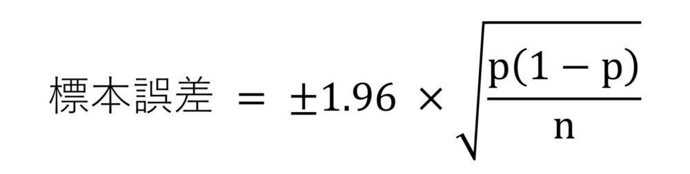 標本誤差の算出式を簡略化したもの