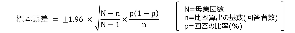 標本誤差の算出式