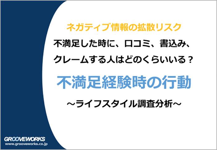【調査レポート】 不満足経験時の行動