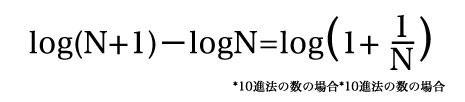 log(N+1)-logN=log(1+1/N)   *10進法の数の場合