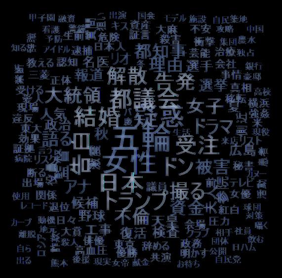 20161128c