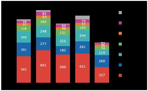 入会のきっかけの統計データ2